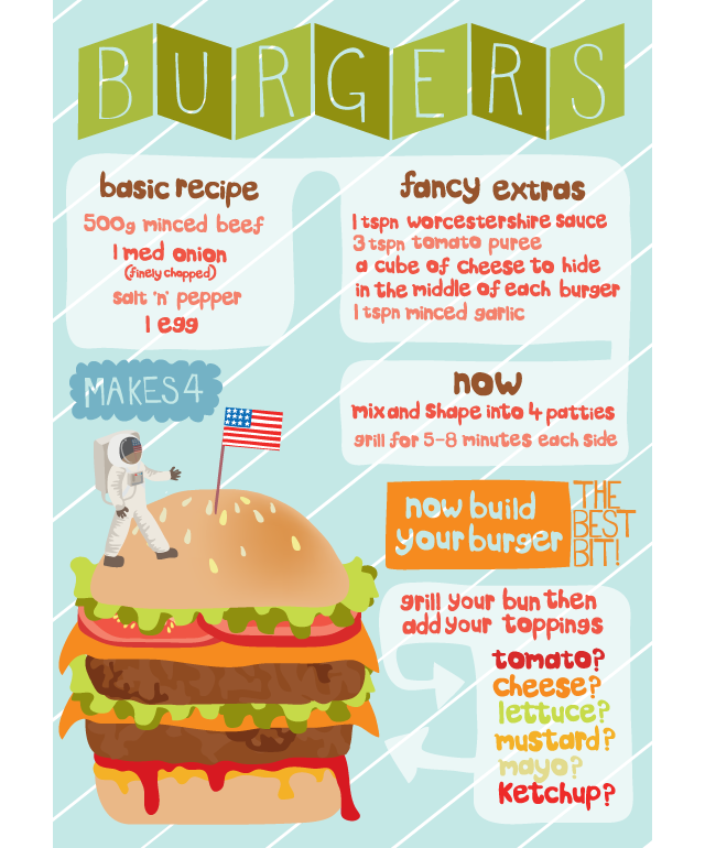 burger recipe for children by claire murray