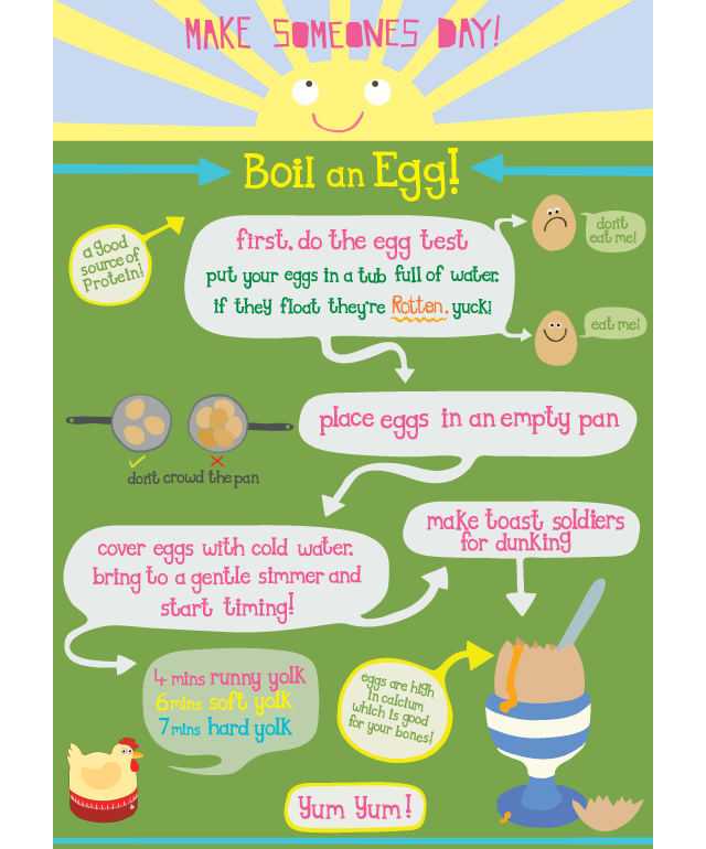 how to boil an egg for children illustration