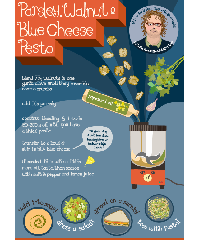 Hugh Fearnley Whittingstall parsley pesto recipe